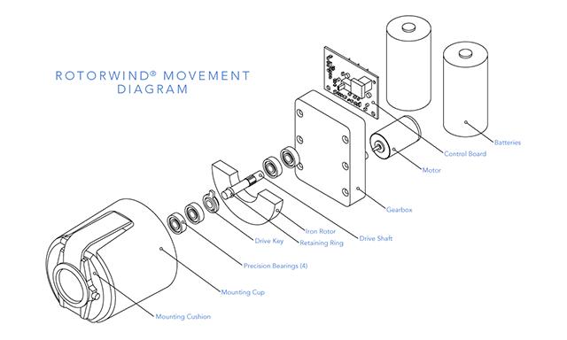 Orbita Rotorwind watch winder diagram